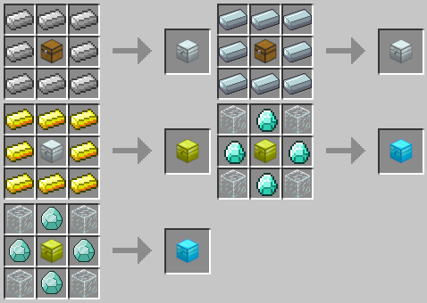 Industrial Craft Upgrades